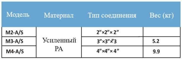 Клапан трехходовой двухпозиционный